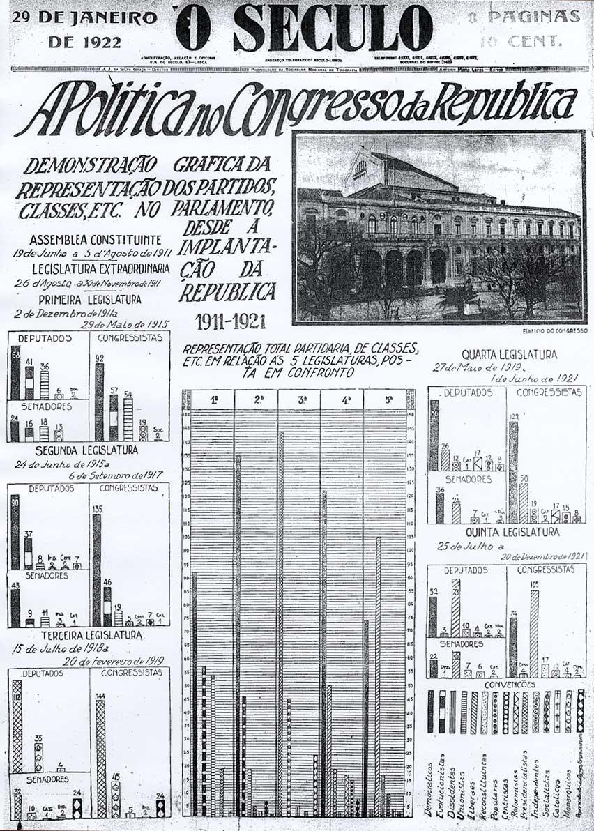 Resultado de imagem para o seculo jornal